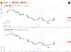 """三大股指全线高开,AI芯片""""独角兽""""上市首日暴涨超300%"""