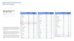 Finance Magnates报告:ATFX交易量全球排行第七!