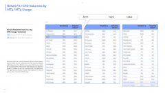Finance Magnates报告:ATFX全球交易额全球排名第三!