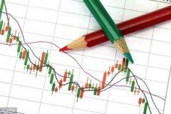 股票指数投资者如何摆脱交易中的不良心态