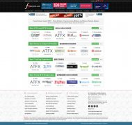 ATFX荣获Forex Brokers Award四项奖项提名!全球交易量第三